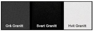 granit oversigt